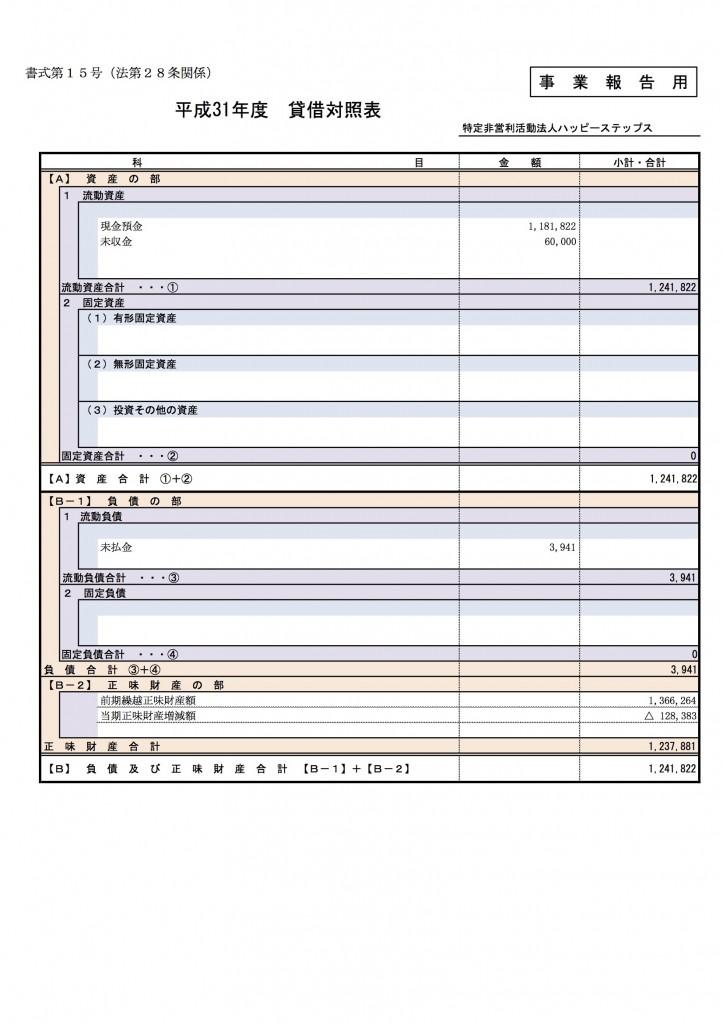 2019年度所轄庁決算書_ハッピーステップス様