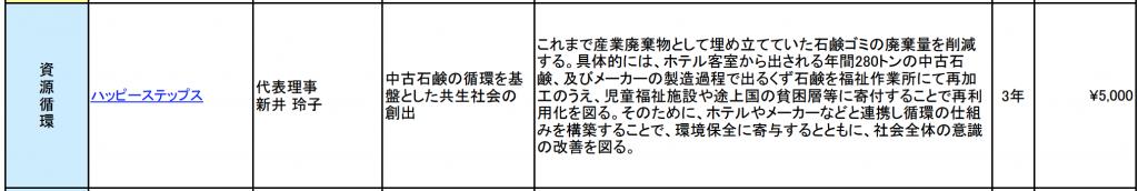 三井物産環境基金,ハッピーステップス