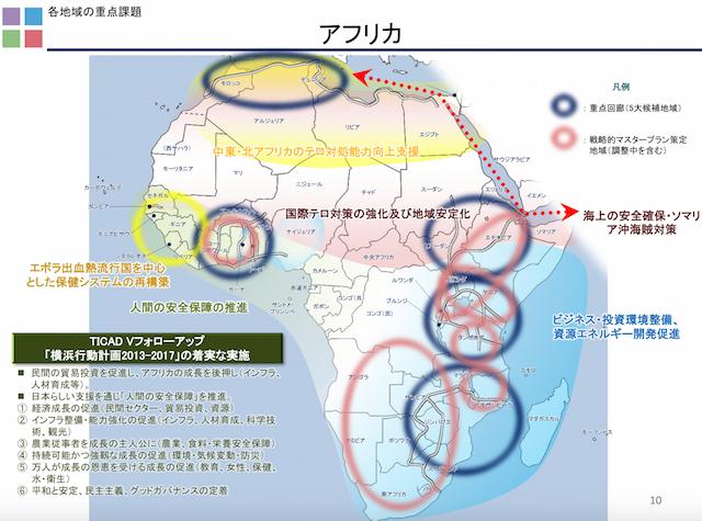 アフリカ ウガンダ ビジネス 資源エネルギー開発促進