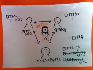 IMG_20150311_153155