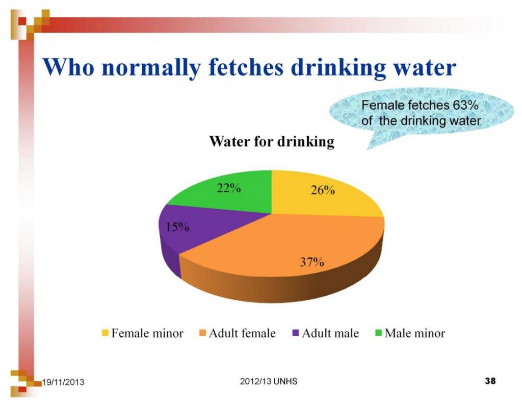 ウガンダ 飲み水 くむ 汲む